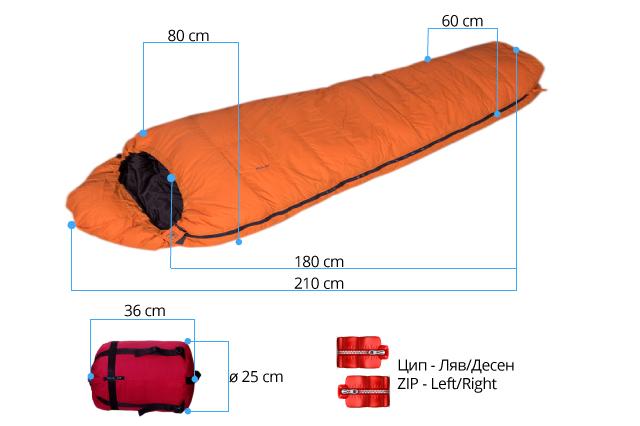 Пухен спален чувал Алпина, Вариант 2 - размери