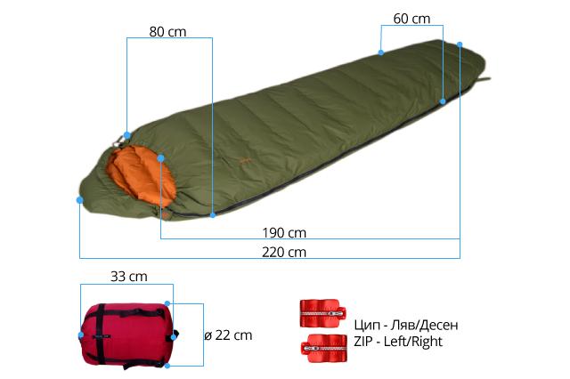 Пухен спален чувал Трекер, вариант 2 - размери